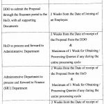 Assam First Salary proposal Submission- Online Facility and matters thereof