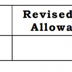 Dearness Allowance to the Tamil Nadu Ex-gratia beneficiaries from Jan 2018