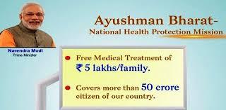 Ayushman Bharat - Pradhan Mantri Jan ArogyaYojana
