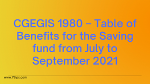CGEGIS 1980 – Table of Benefits for the Saving fund from July to September 2021